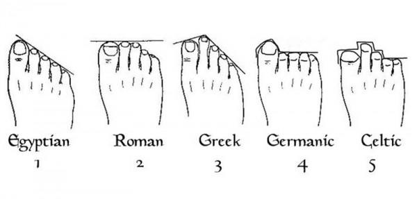 STOPALA OTKRIVAJU ISTINU: Otkrijte svoje drevno poreklo po obliku stopala..
