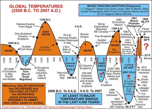 globalno-zagrevanje-graf