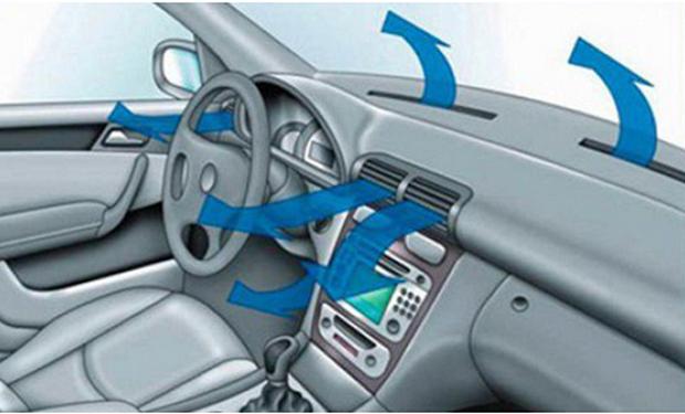 auto- klima