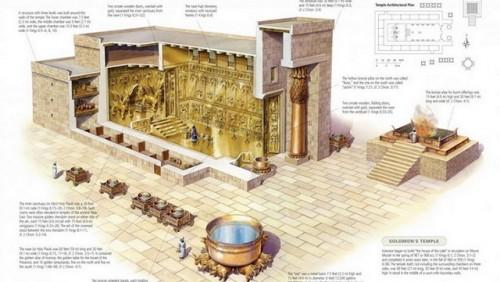 hram-solomon-izrael