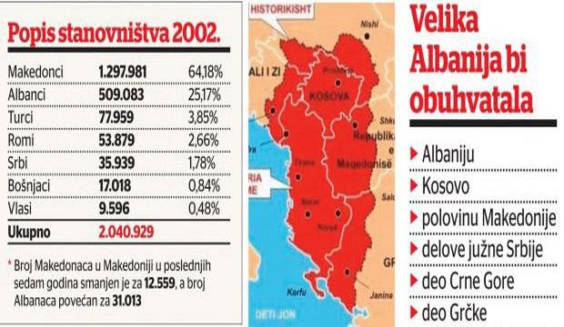 albanija- velika