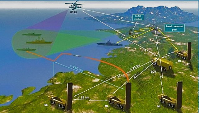 OPASNA PORUKA AMERICI: Svaki američki brod u Crnom moru u slučaju konflikta biće uništen za samo nekoliko minuta..