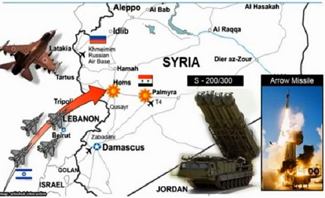 Sprema se novi veliki sukob na Bliskom istoku!