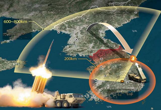 thaad- rakete- sistem- amerika- usa- sad